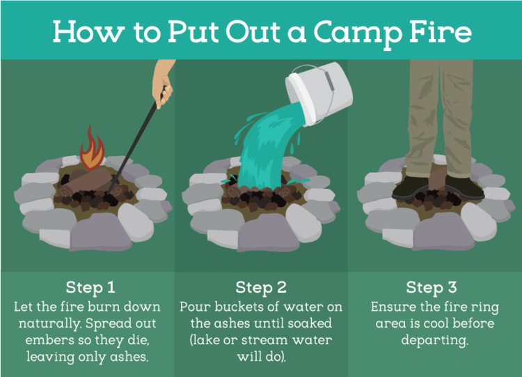 How to put out camp fire