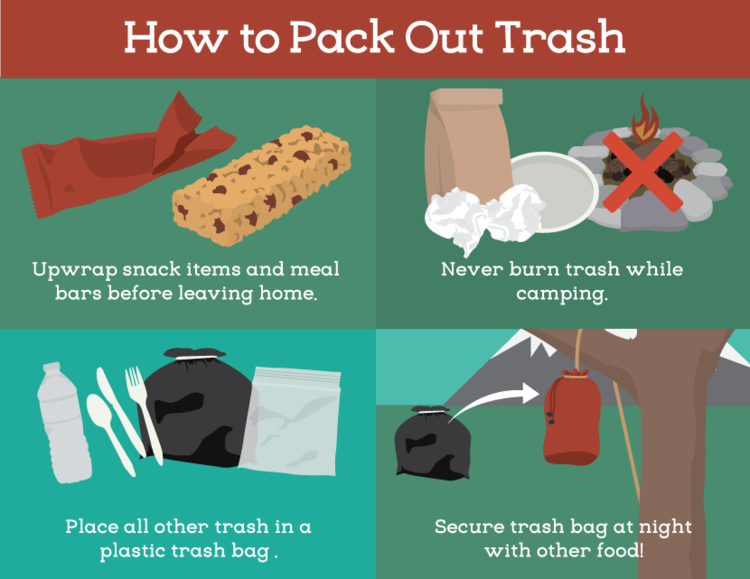 How to pack out trash