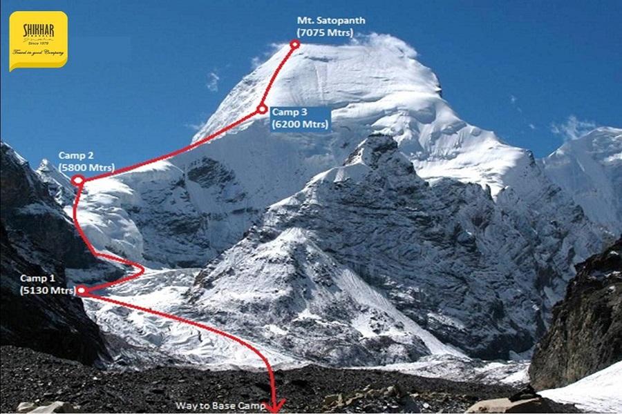 satopanth peak